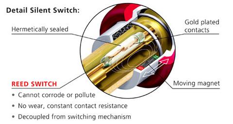 PRS Cable Silent Plug